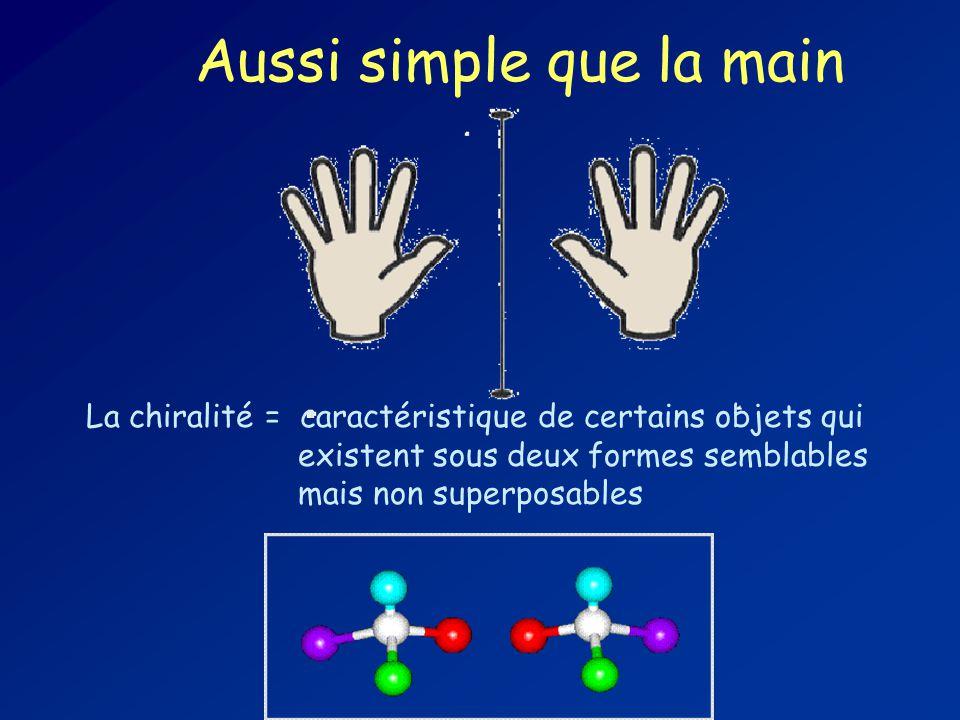 Aussi simple que la main La chiralité = caractéristique de certains objets qui existent sous deux formes semblables mais non superposables