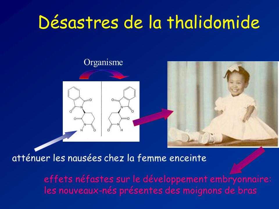Désastres de la thalidomide atténuer les nausées chez la femme enceinte effets néfastes sur le développement embryonnaire: les nouveaux-nés présentes des moignons de bras Organisme