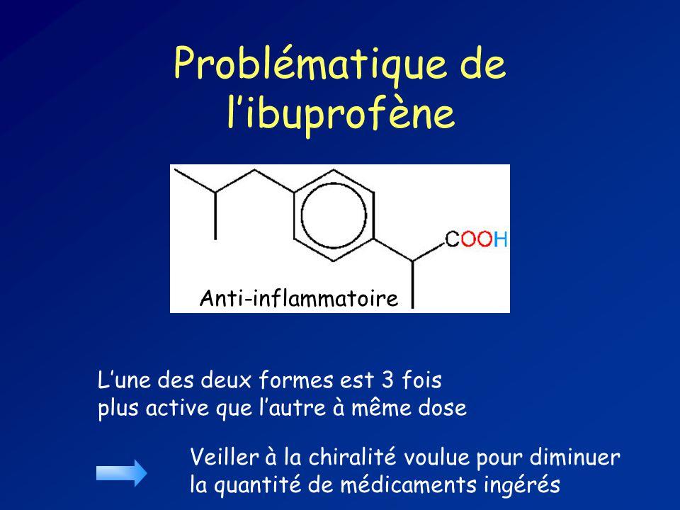 Problématique de libuprofène Anti-inflammatoire Lune des deux formes est 3 fois plus active que lautre à même dose Veiller à la chiralité voulue pour diminuer la quantité de médicaments ingérés
