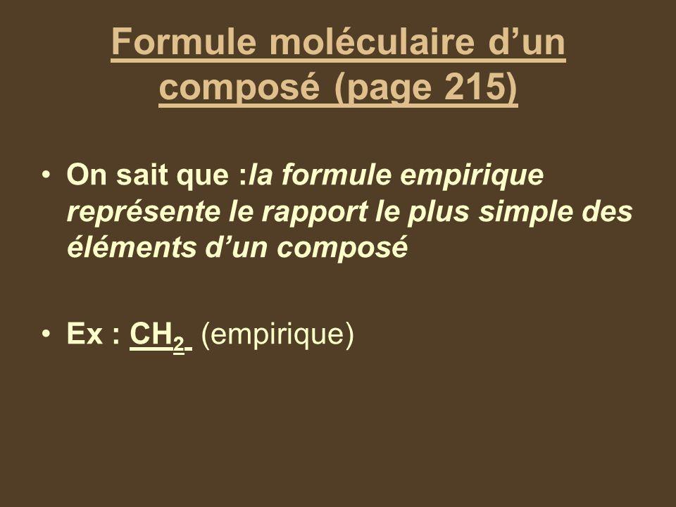 Formule moléculaire dun composé (page 215) On sait que :la formule empirique représente le rapport le plus simple des éléments dun composé Ex : CH 2 (