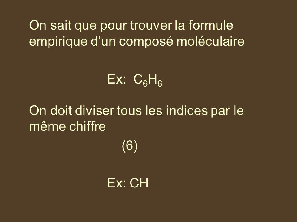 On sait que pour trouver la formule empirique dun composé moléculaire Ex: C 6 H 6 On doit diviser tous les indices par le même chiffre (6) Ex: CH