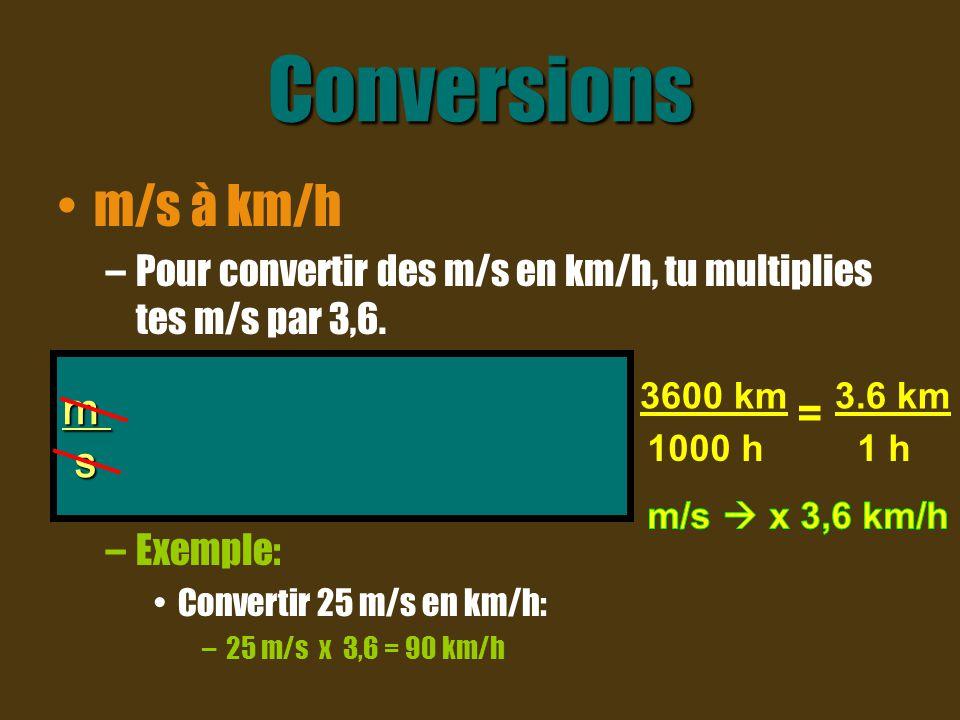 Conversions m/s à km/h –Pour convertir des m/s en km/h, tu multiplies tes m/s par 3,6. –Exemple: Convertir 25 m/s en km/h: –25 m/s x 3,6 = 90 km/h m x