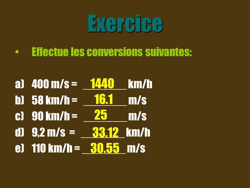 Exercice Effectue les conversions suivantes: f) 26 m/s = _______ km/h g) 6 km/h = _______ m/s h) 250 km/h = ______ m/s i) 26 km/h = _______ m/s j) 1 m/s = _____ km/h 69.4 93.6 1.7 7.2 3.6