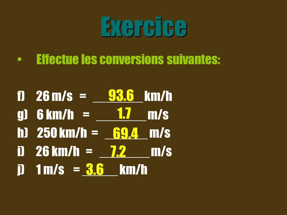 Exercice Effectue les conversions suivantes: f) 26 m/s = _______ km/h g) 6 km/h = _______ m/s h) 250 km/h = ______ m/s i) 26 km/h = _______ m/s j) 1 m