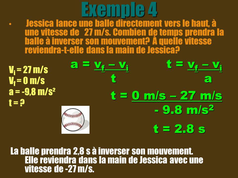Exemple 4 Jessica lance une balle directement vers le haut, à une vitesse de 27 m/s. Combien de temps prendra la balle à inverser son mouvement? À que