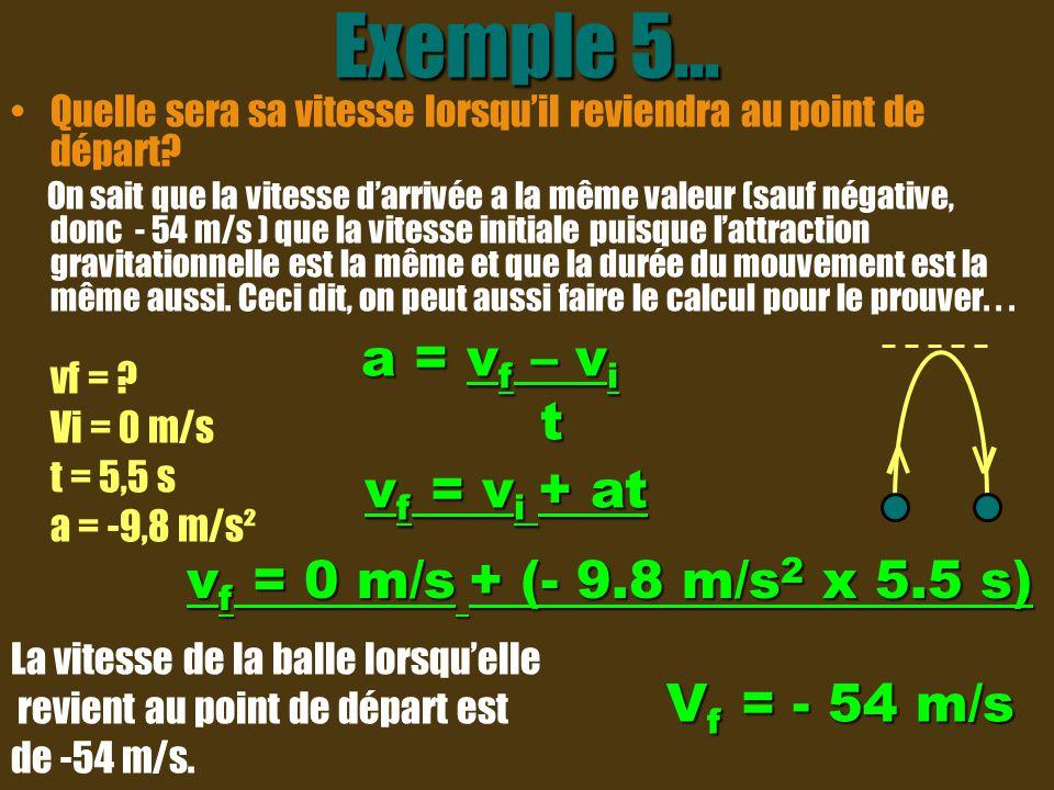 Exemple 5... Quelle sera sa vitesse lorsquil reviendra au point de départ? On sait que la vitesse darrivée a la même valeur (sauf négative, donc - 54
