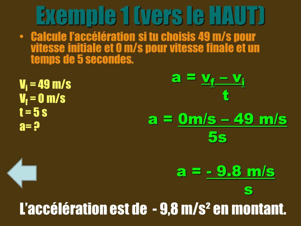 Exemple 1 (vers le HAUT) Calcule laccélération si tu choisis 49 m/s pour vitesse initiale et 0 m/s pour vitesse finale et un temps de 5 secondes. V i