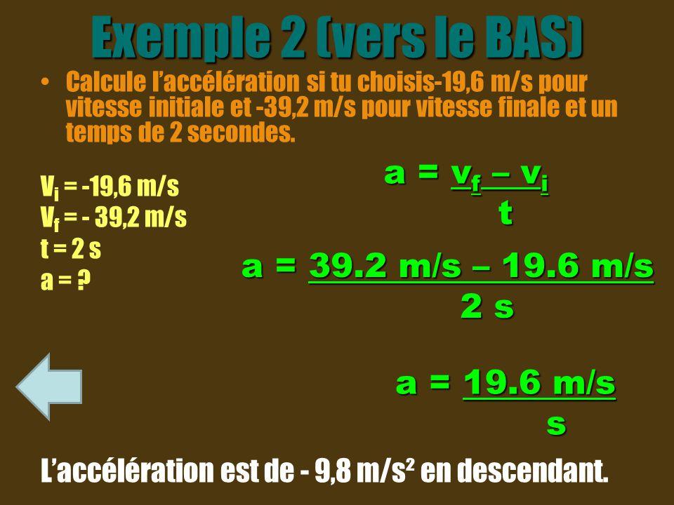 Exemple 2 (vers le BAS) Calcule laccélération si tu choisis-19,6 m/s pour vitesse initiale et -39,2 m/s pour vitesse finale et un temps de 2 secondes.