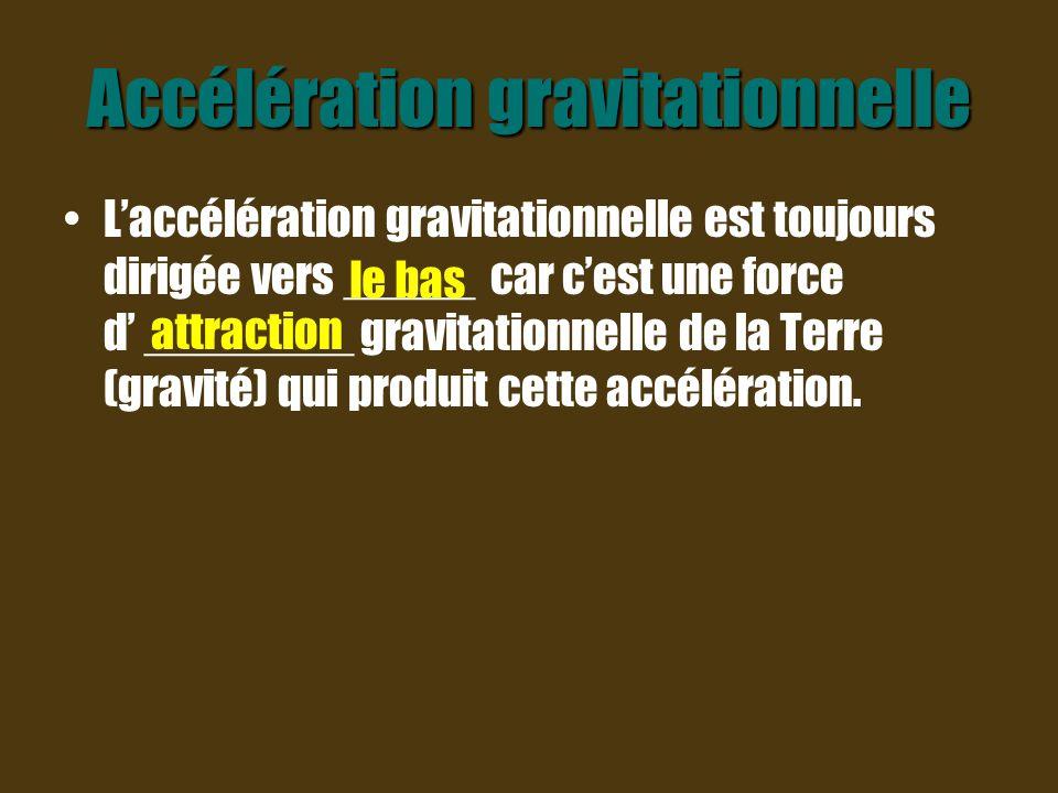 Laccélération gravitationnelle est toujours dirigée vers _____ car cest une force d ________ gravitationnelle de la Terre (gravité) qui produit cette