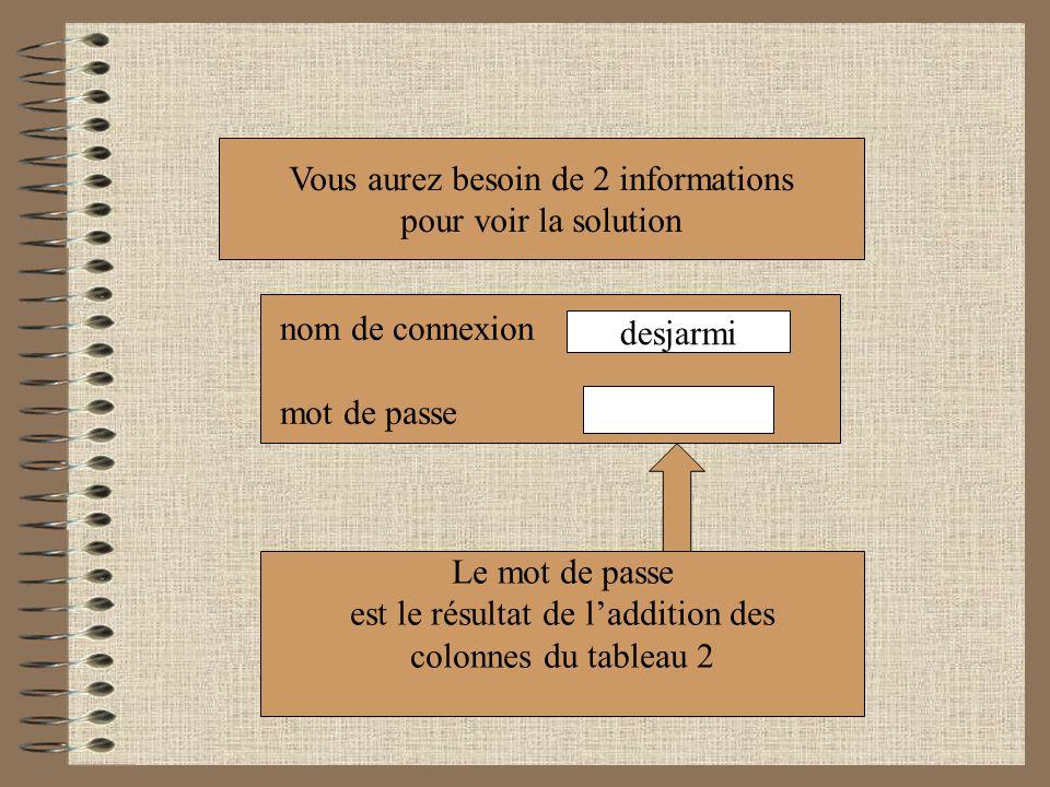 Vous aurez besoin de 2 informations pour voir la solution nom de connexion mot de passe desjarmi Le mot de passe est le résultat de laddition des colo