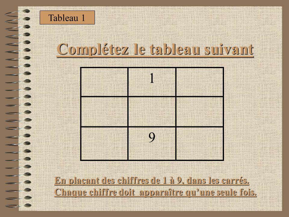 Complétez le tableau suivant 1 9 En plaçant des chiffres de 1 à 9, dans les carrés. Chaque chiffre doit apparaître quune seule fois. Tableau 1