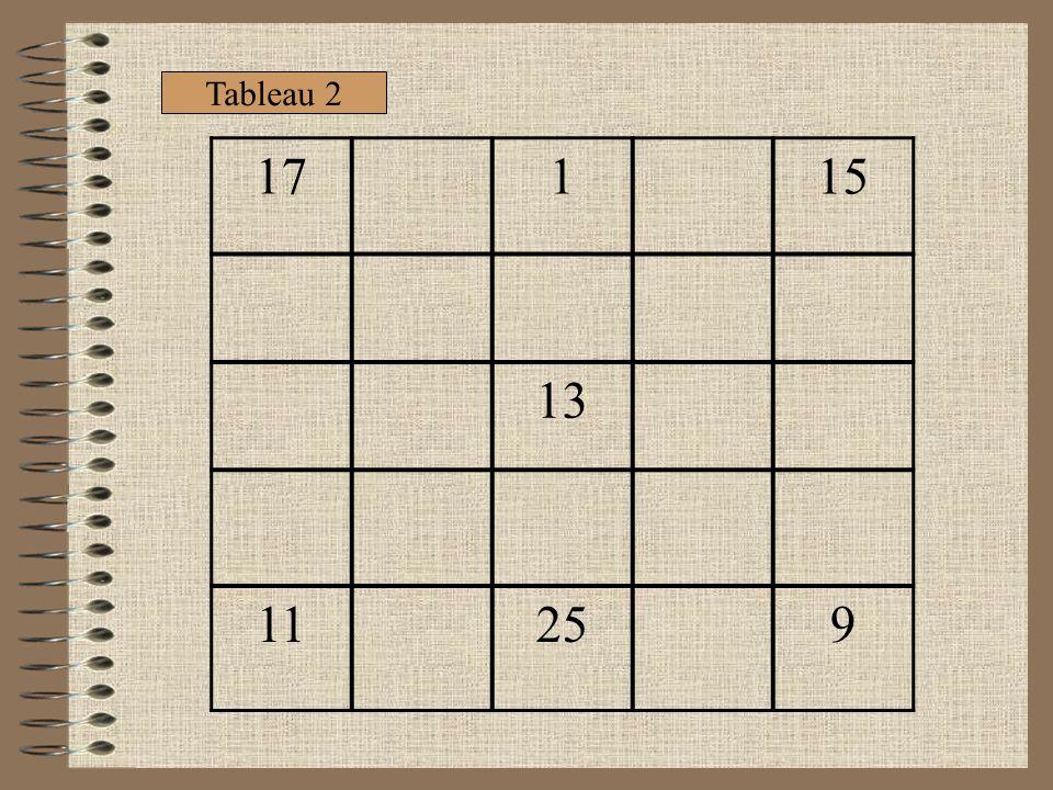 Tableau 2 17115 13 11259