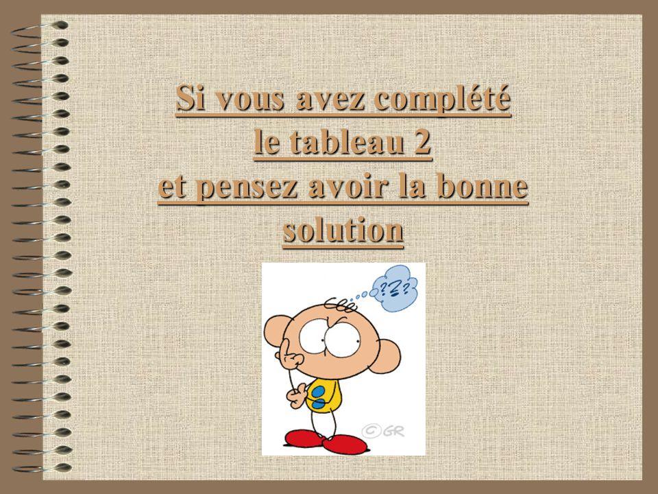 Rendez-vous sur le site www.desjarmi.yolasite.com Sous la rubrique « Jeux et solutions »