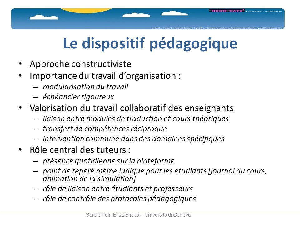 Le dispositif pédagogique Approche constructiviste Importance du travail dorganisation : – modularisation du travail – échéancier rigoureux Valorisati
