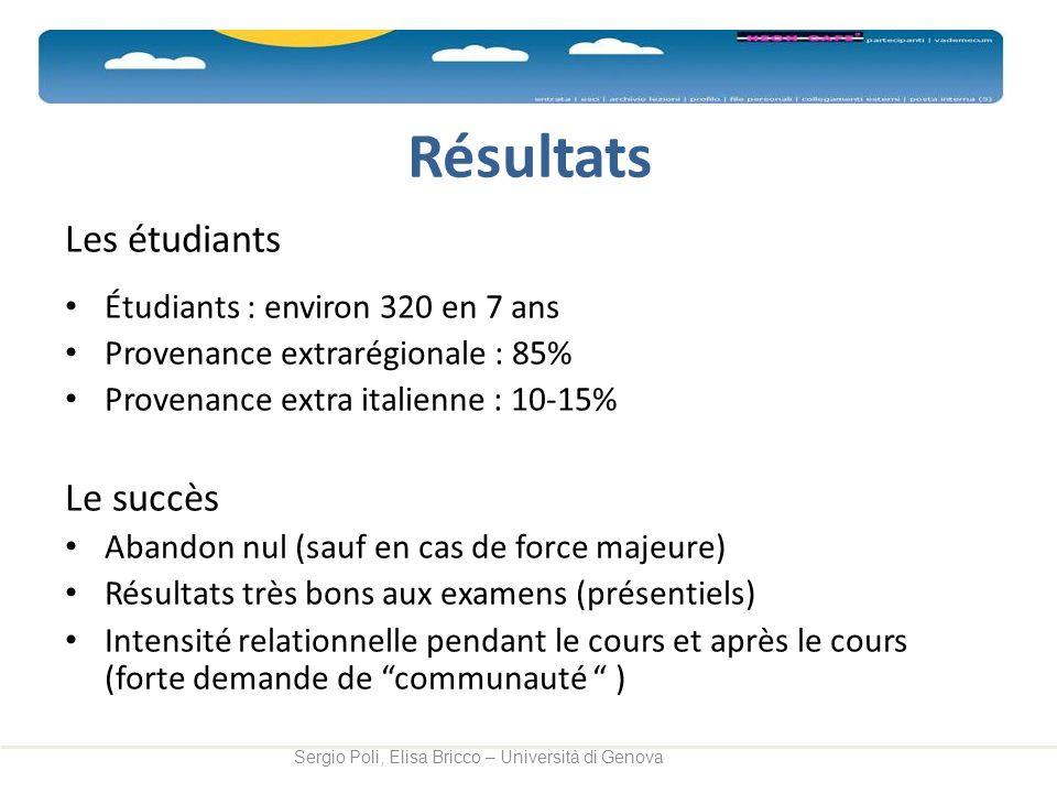 Résultats Les étudiants Étudiants : environ 320 en 7 ans Provenance extrarégionale : 85% Provenance extra italienne : 10-15% Le succès Abandon nul (sa
