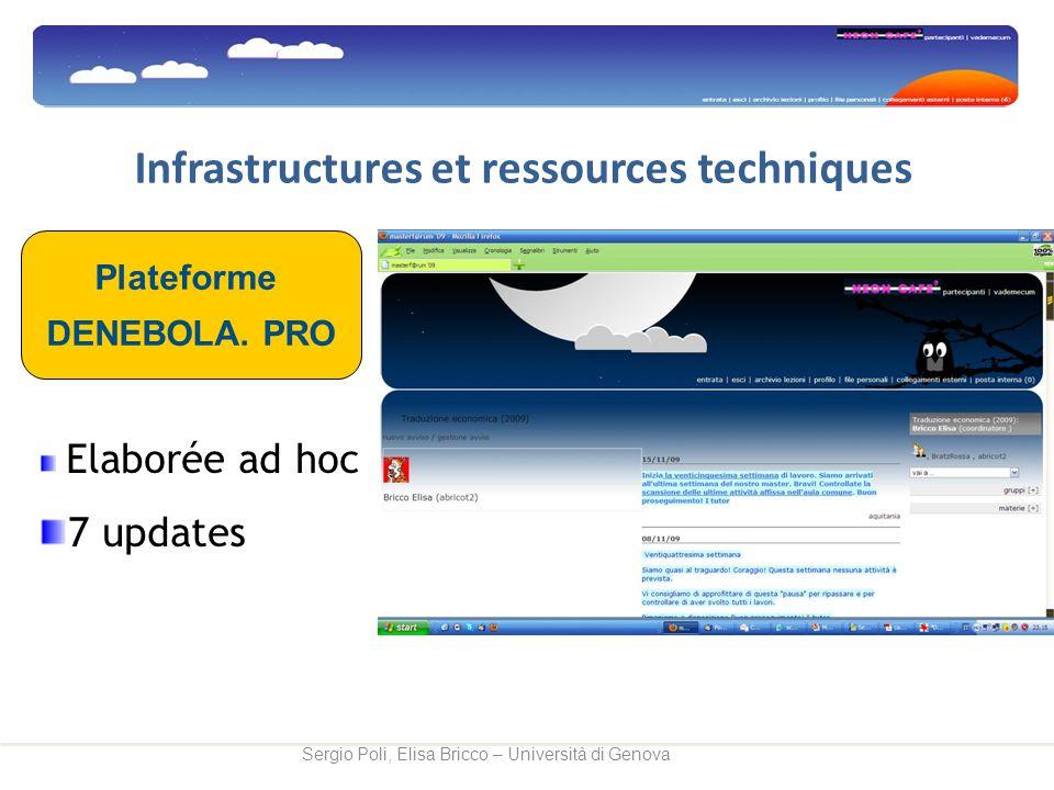 Infrastructures et ressources techniques Sergio Poli, Elisa Bricco – Università di Genova Plateforme DENEBOLA. PRO Elaborée ad hoc 7 updates