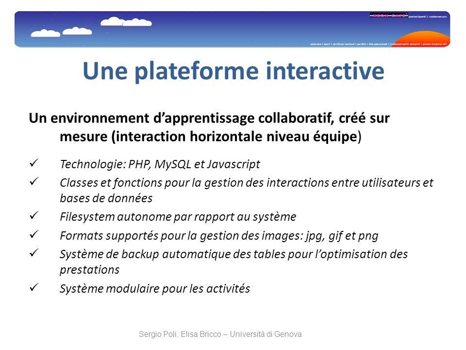 Une plateforme interactive Un environnement dapprentissage collaboratif, créé sur mesure (interaction horizontale niveau équipe) Technologie: PHP, MyS