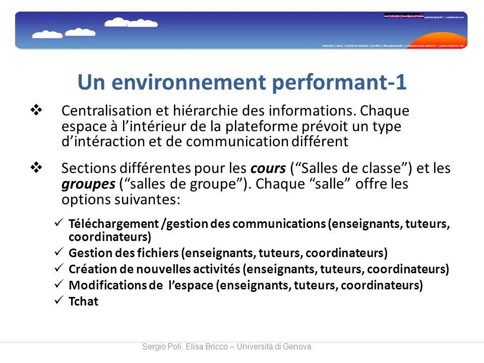 Un environnement performant-1 Centralisation et hiérarchie des informations. Chaque espace à lintérieur de la plateforme prévoit un type dintéraction