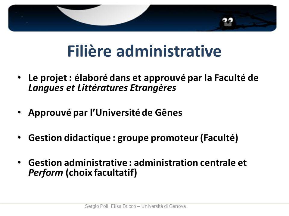 Filière administrative Le projet : élaboré dans et approuvé par la Faculté de Langues et Littératures Etrangères Approuvé par lUniversité de Gênes Ges