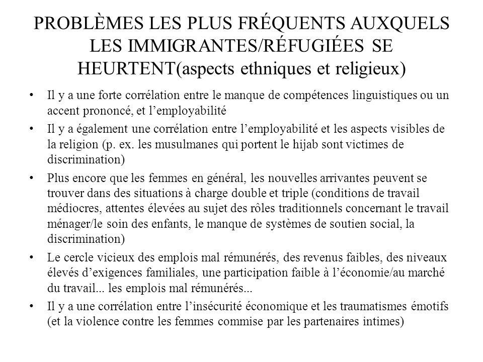PROBLÈMES LES PLUS FRÉQUENTS AUXQUELS LES IMMIGRANTES/RÉFUGIÉES SE HEURTENT(aspects ethniques et religieux) Il y a une forte corrélation entre le manq