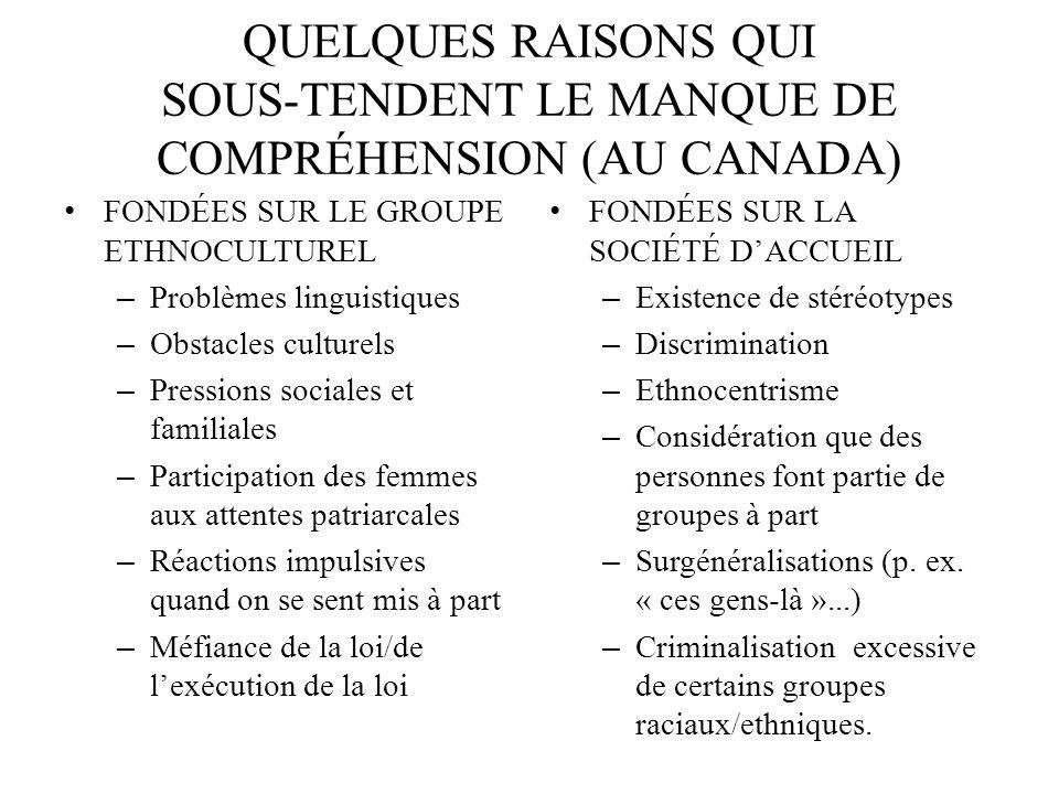QUELQUES RAISONS QUI SOUS-TENDENT LE MANQUE DE COMPRÉHENSION (AU CANADA) FONDÉES SUR LE GROUPE ETHNOCULTUREL – Problèmes linguistiques – Obstacles cul