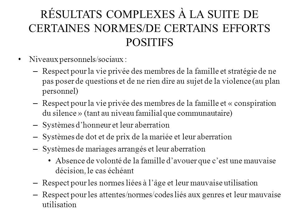 RÉSULTATS COMPLEXES À LA SUITE DE CERTAINES NORMES/DE CERTAINS EFFORTS POSITIFS Niveaux personnels/sociaux : – Respect pour la vie privée des membres