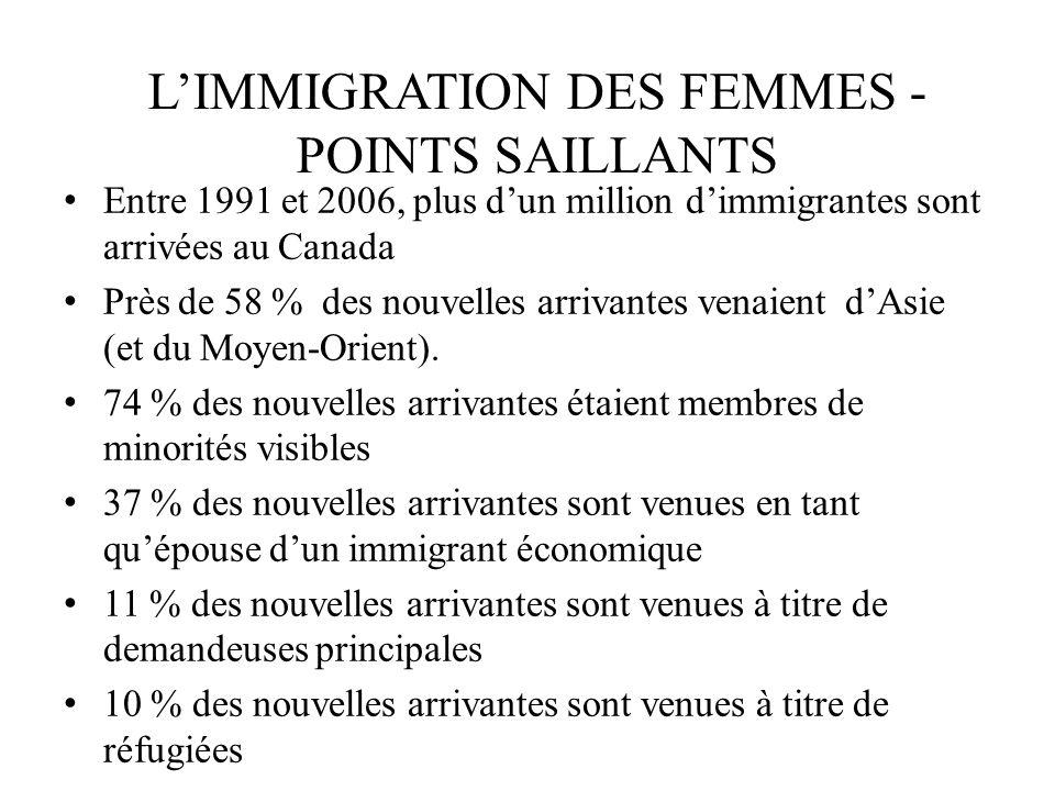LIMMIGRATION DES FEMMES - POINTS SAILLANTS Entre 1991 et 2006, plus dun million dimmigrantes sont arrivées au Canada Près de 58 % des nouvelles arriva