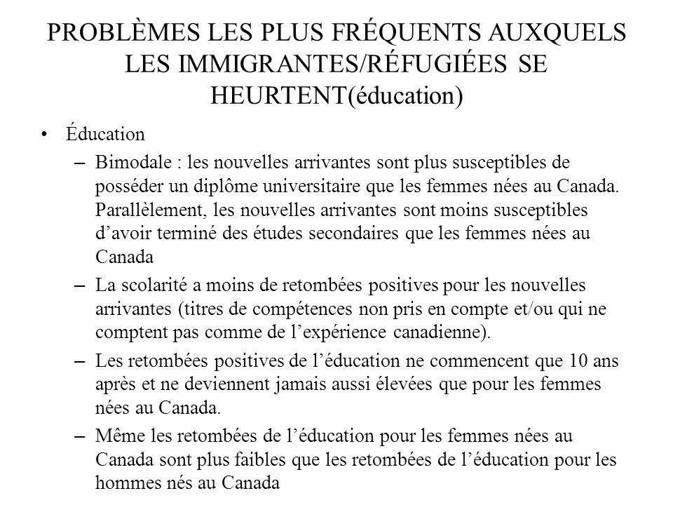 PROBLÈMES LES PLUS FRÉQUENTS AUXQUELS LES IMMIGRANTES/RÉFUGIÉES SE HEURTENT(éducation) Éducation – Bimodale : les nouvelles arrivantes sont plus susce