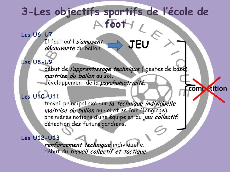 Les U6-U7 Il faut quil samusent. découverte du ballon. Les U8-U9 début de lapprentissage technique ( gestes de base). maitrise du ballon au sol. dével