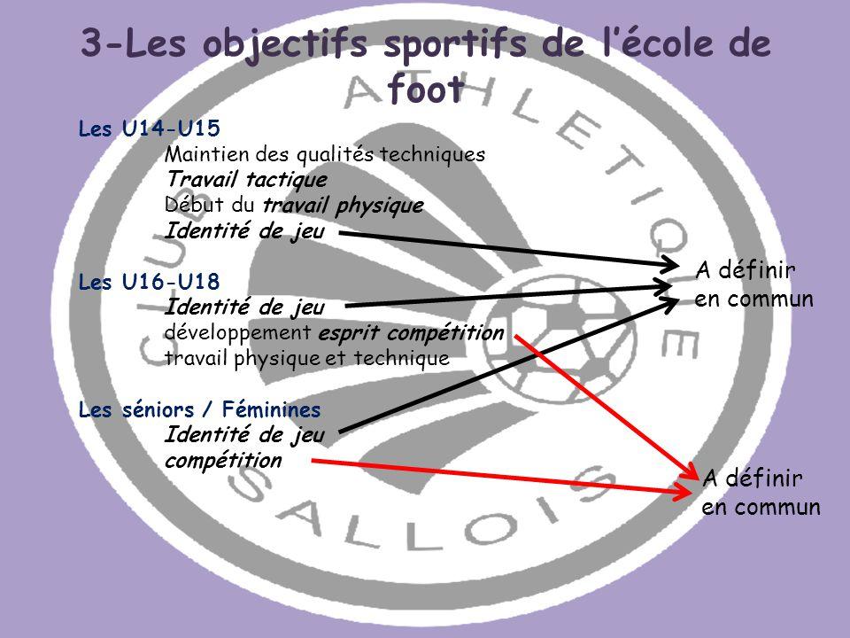 3-Les objectifs sportifs de lécole de foot Les U14-U15 Maintien des qualités techniques Travail tactique Début du travail physique Identité de jeu Les