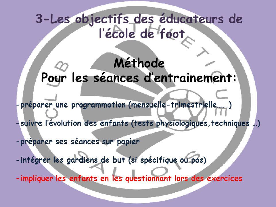 3-Les objectifs des éducateurs de lécole de foot Méthode Pour les séances dentrainement: -préparer une programmation (mensuelle-trimestrielle…..) -sui