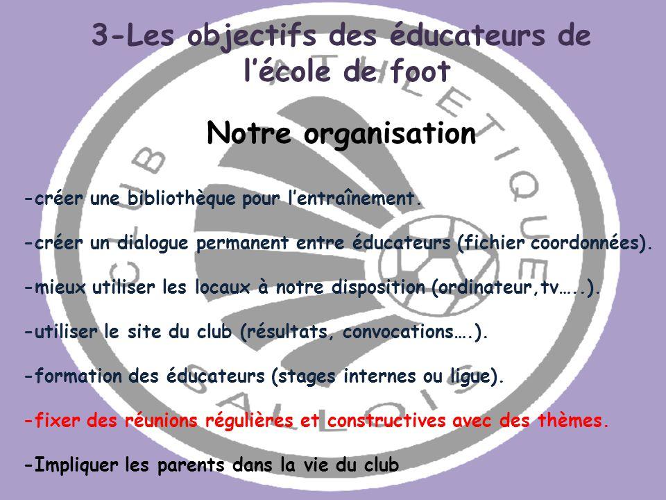3-Les objectifs des éducateurs de lécole de foot Notre organisation -créer une bibliothèque pour lentraînement. -créer un dialogue permanent entre édu