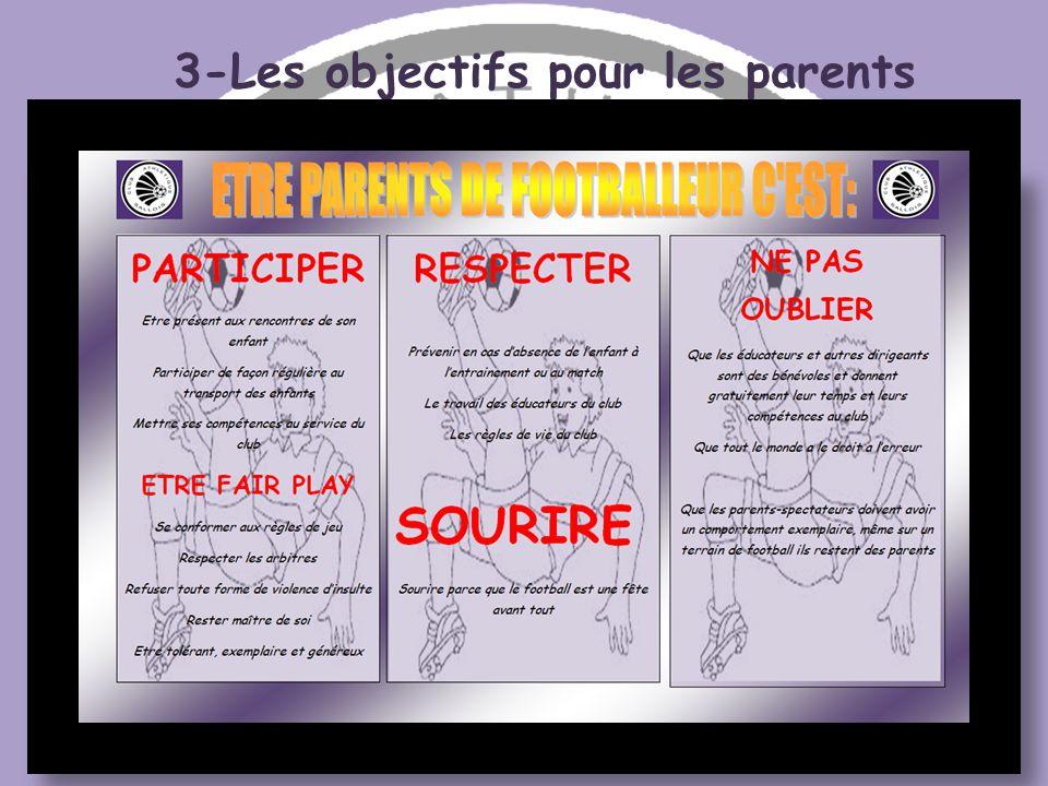 3-Les objectifs pour les parents