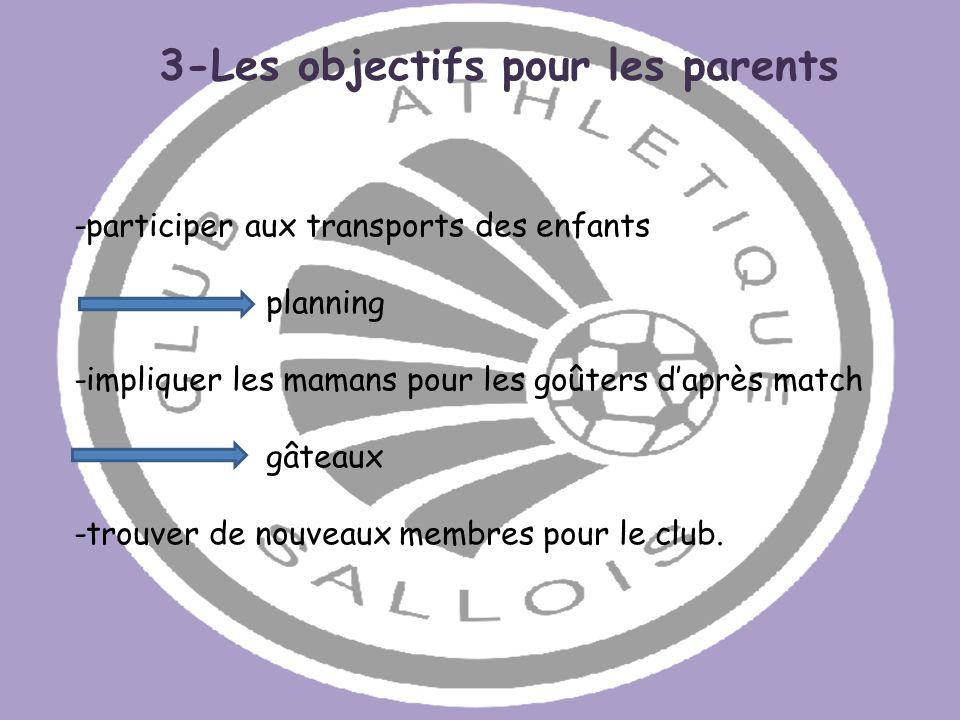 -participer aux transports des enfants planning -impliquer les mamans pour les goûters daprès match gâteaux -trouver de nouveaux membres pour le club.