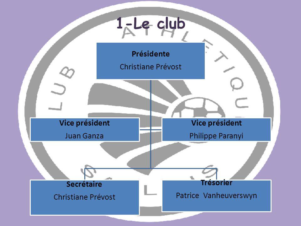 1-Le club Présidente Christiane Prévost Secrétaire Christiane Prévost Trésorier Patrice Vanheuverswyn Vice président Juan Ganza Vice président Philipp