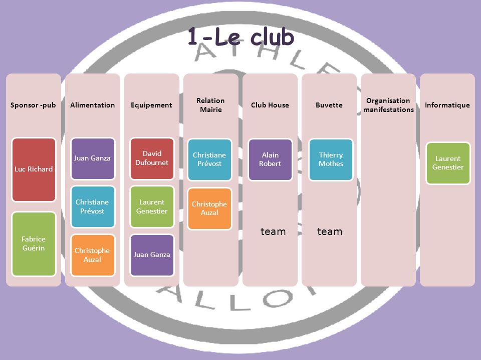 3-Les objectifs des éducateurs de lécole de foot Notre organisation -créer une bibliothèque pour lentraînement.