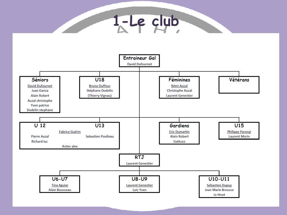 1-Le club