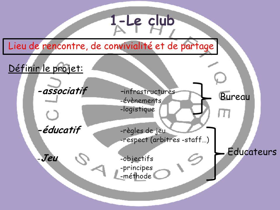 Lieu de rencontre, de convivialité et de partage Définir le projet: -associatif- infrastructures -évènements -logistique -éducatif -règles de jeu -res