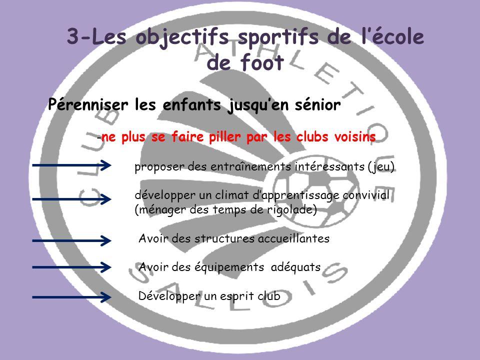 3-Les objectifs sportifs de lécole de foot Pérenniser les enfants jusquen sénior - ne plus se faire piller par les clubs voisins proposer des entraîne