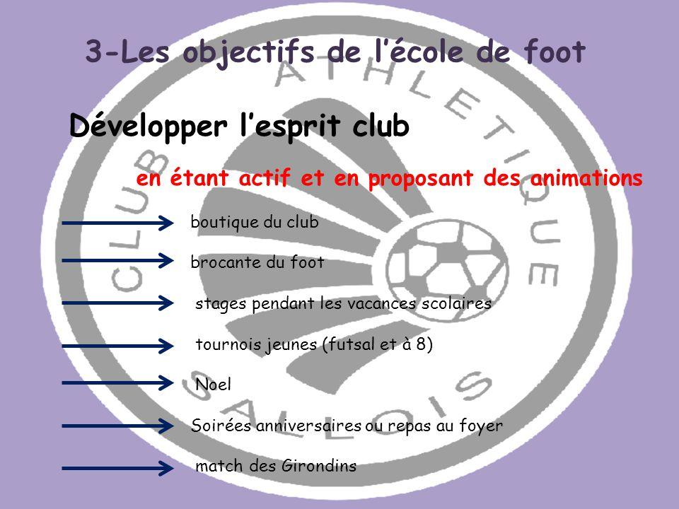 3-Les objectifs de lécole de foot Développer lesprit club en étant actif et en proposant des animations boutique du club brocante du foot stages penda