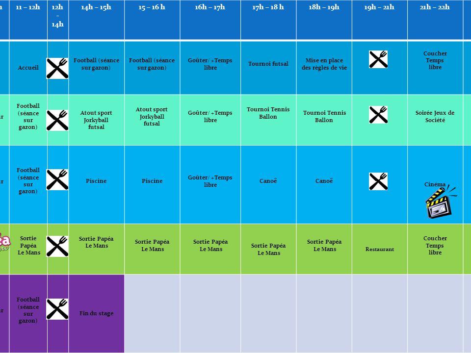 Le football Séances de perfectionnement technique chaque matinée … + Football diversifié (Futsal, Tennis Ballon …) Les activités multisports Canoë / Piscine / Sortie Papéa / Escalade … Les activités en soirée Cinéma, Jeux de Société, Jeux vidéos Le football Séances de perfectionnement technique chaque matinée … + Football diversifié (Futsal, Tennis Ballon …) Les activités multisports Canoë / Piscine / Sortie Papéa / Escalade … Les activités en soirée Cinéma, Jeux de Société, Jeux vidéos