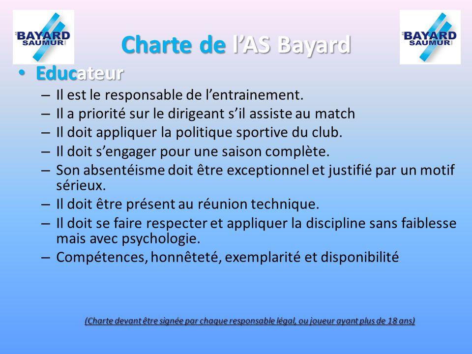 Charte de lAS Bayard Educateur Educateur – Il est le responsable de lentrainement.