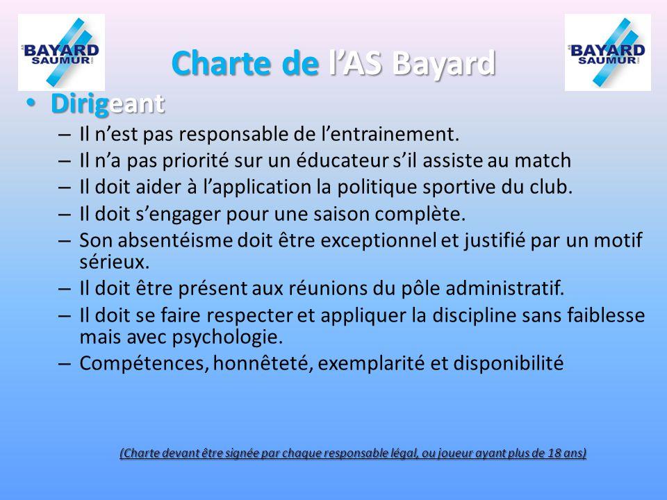 Charte de lAS Bayard Dirigeant Dirigeant – Il nest pas responsable de lentrainement.