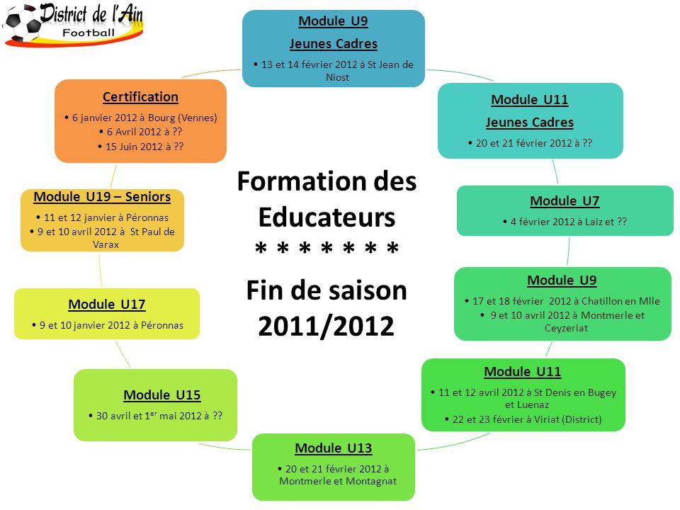Module U9 Jeunes Cadres 13 et 14 février 2012 à St Jean de Niost Module U11 Jeunes Cadres 20 et 21 février 2012 à .