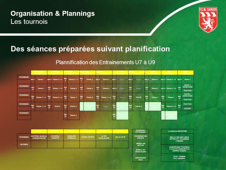 Organisation & Plannings Les tournois Des séances préparées suivant planification Plannification des Entrainements U7 à U9 SEPTEMBRE (4 séances) OCTOB