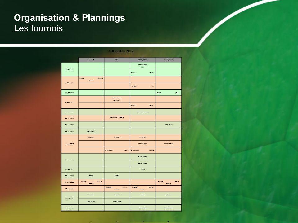 Organisation & Plannings Les tournois TOURNOIS 2012 U7/U8U9U10/U11U12/U13 18-févr.-2012 MONTMAGNY (Ali) STAINS (Youcef) 25-févr.-2012 STAINS (Soualio-