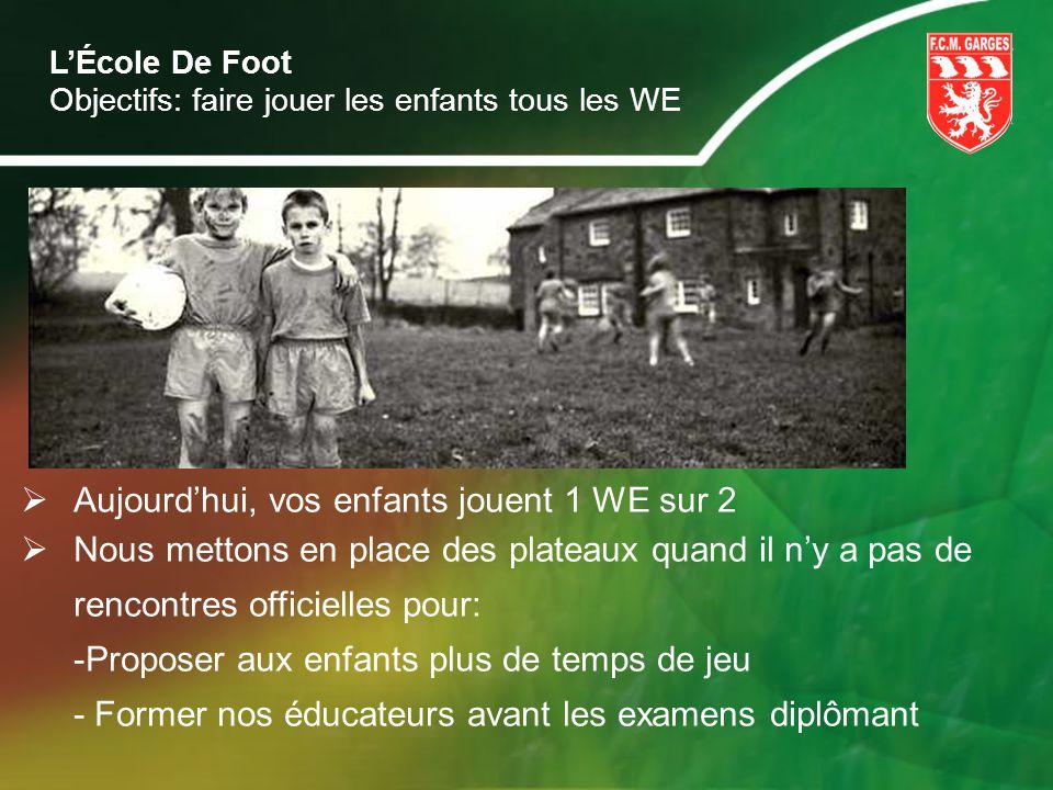 LÉcole De Foot Objectifs: faire jouer les enfants tous les WE Aujourdhui, vos enfants jouent 1 WE sur 2 Nous mettons en place des plateaux quand il ny