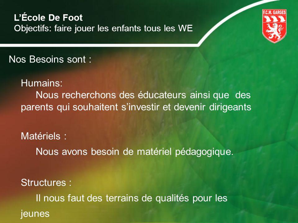 LÉcole De Foot Objectifs: faire jouer les enfants tous les WE Nos Besoins sont : Humains: Nous recherchons des éducateurs ainsi que des parents qui so