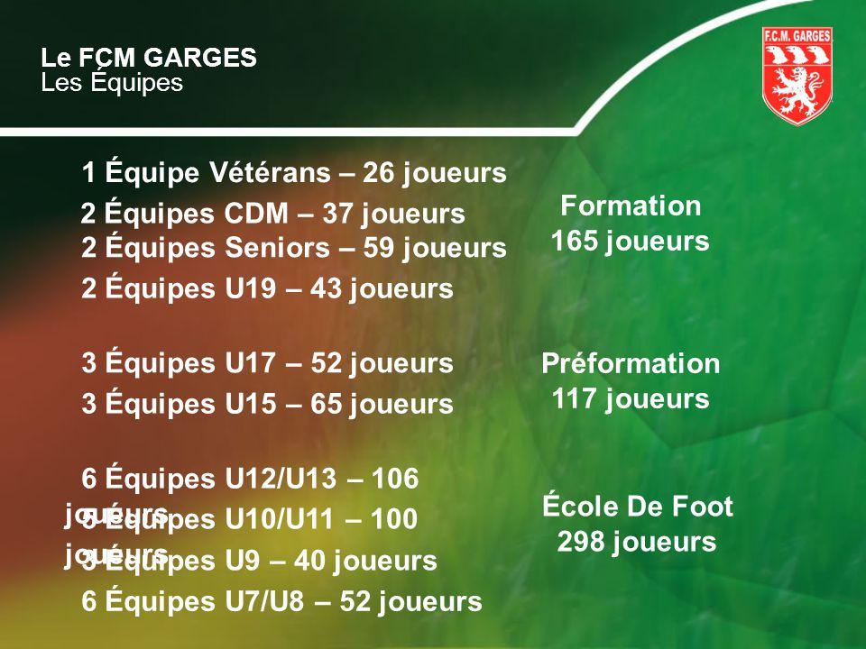 Le FCM GARGES Les Équipes 1 Équipe Vétérans – 26 joueurs 2 Équipes CDM – 37 joueurs 2 Équipes Seniors – 59 joueurs 2 Équipes U19 – 43 joueurs 3 Équipe