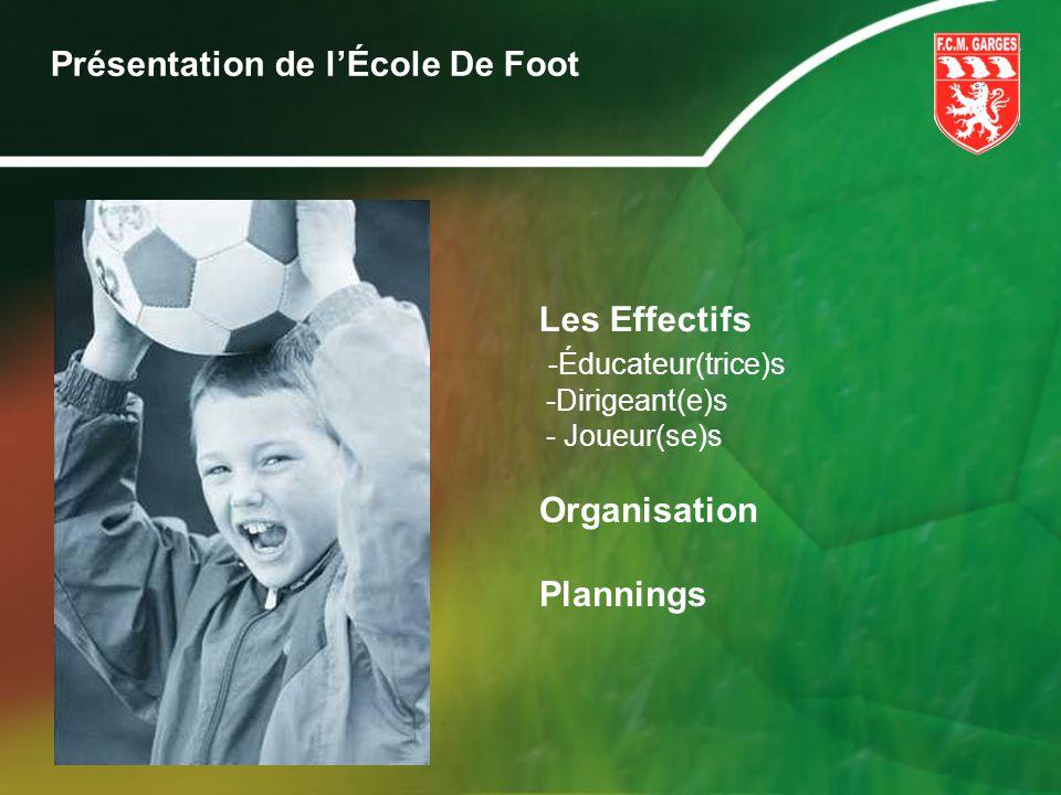 Présentation de lÉcole De Foot Les Effectifs -Éducateur(trice)s -Dirigeant(e)s - Joueur(se)s Organisation Plannings
